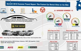 m-car-rental-reduced-size-1-1